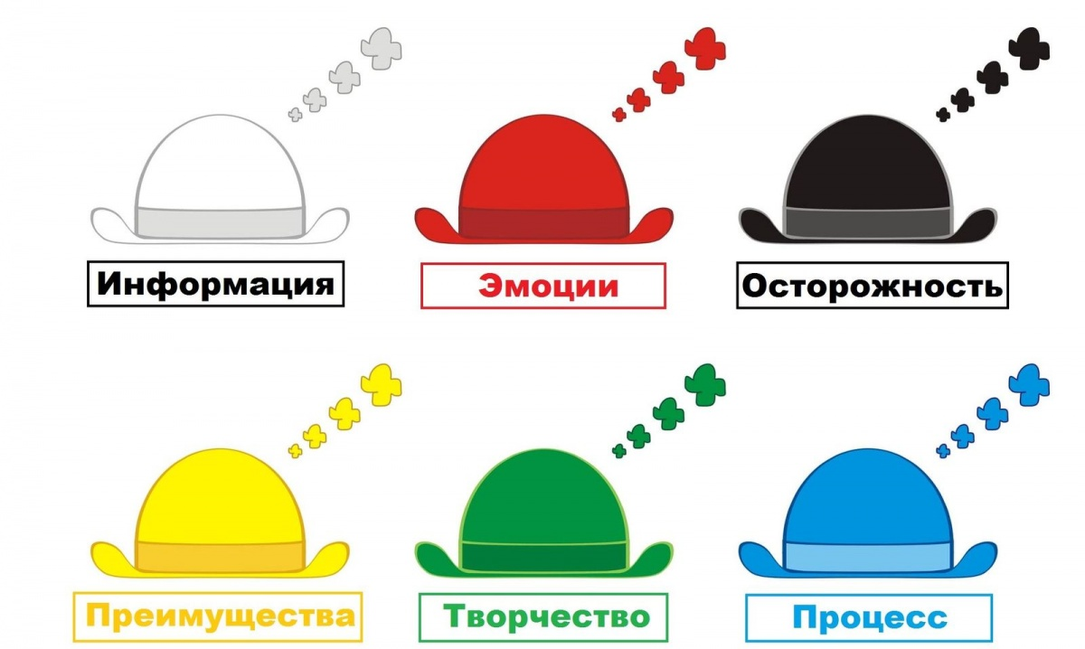 six-thinking-hats3.jpg